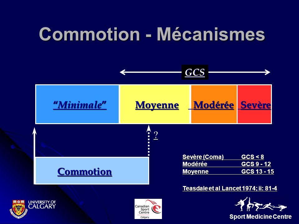 Sport Medicine Centre Commotion - Mécanismes Modérée Moyenne Sevère Sevère (Coma) GCS < 8 Modérée GCS 9 - 12 Moyenne GCS 13 - 15 Teasdale et al Lancet