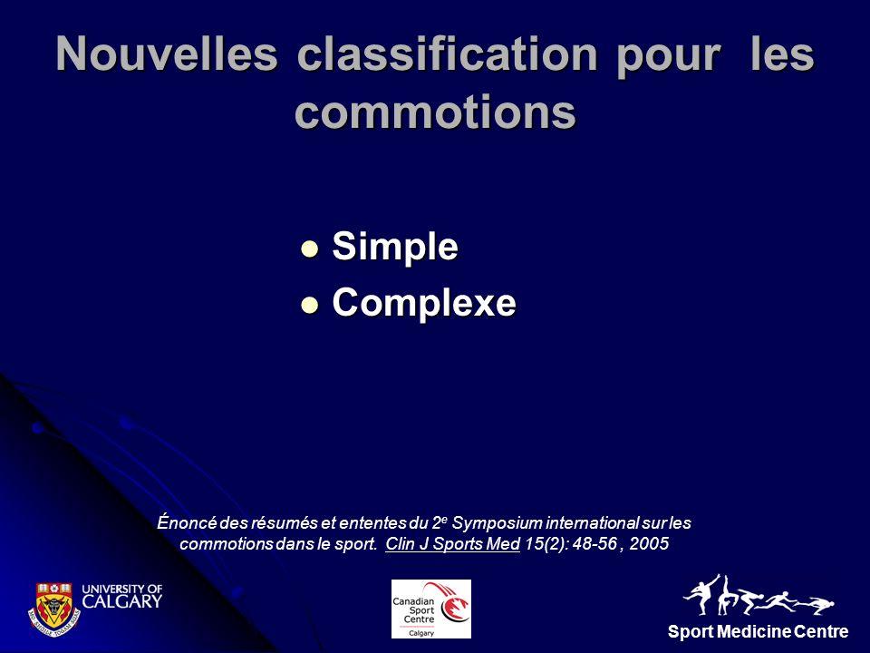 Sport Medicine Centre Nouvelles classification pour les commotions Simple Simple Complexe Complexe Énoncé des résumés et ententes du 2 e Symposium int