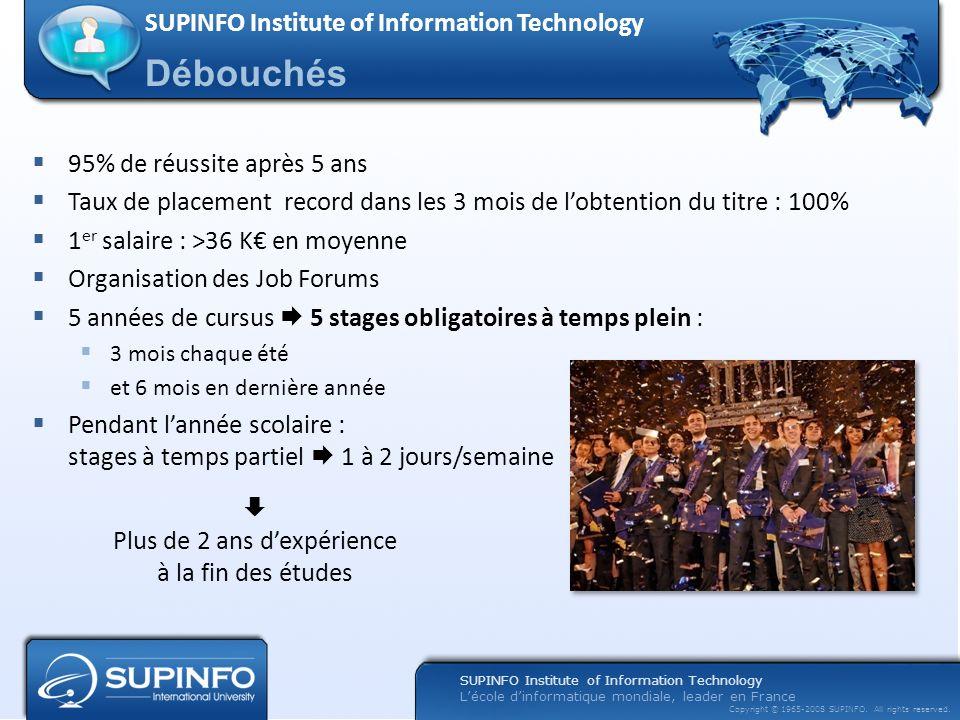 Lécole dinformatique mondiale, leader en France Copyright © 1965-2008 SUPINFO. All rights reserved. 95% de réussite après 5 ans Taux de placement reco