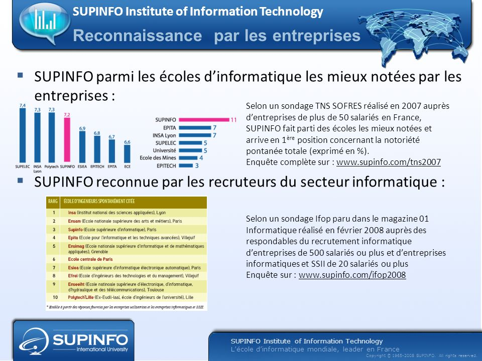 SUPINFO Institute of Information Technology Lécole dinformatique mondiale, leader en France Copyright © 1965-2008 SUPINFO. All rights reserved. SUPINF
