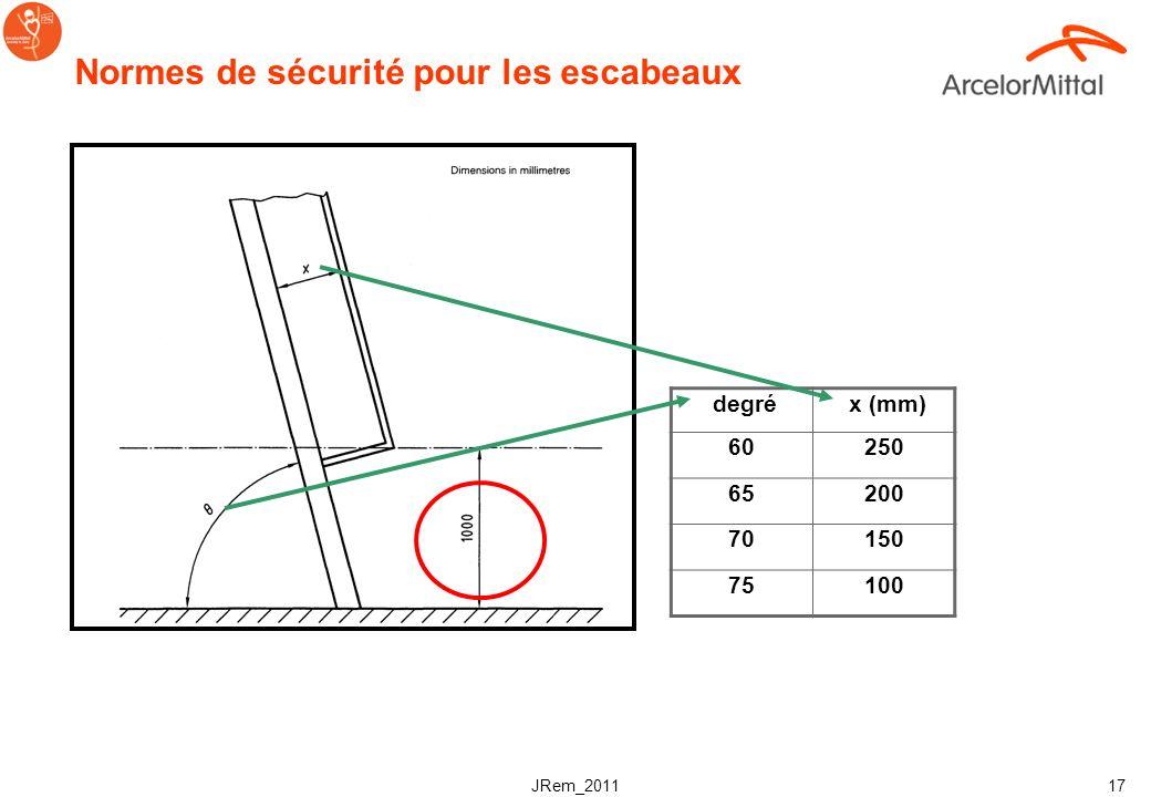 JRem_2011 16 Normes de sécurité pour les escabeaux Profondeur de marche t = min. 80mm Max. ascension h = 250mm Hauteur sous plafond c > 850mm Largeurs