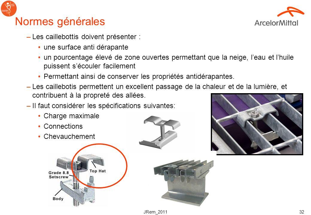 JRem_2011 31 Normes générales de construction (EN) La hauteur libre au dessus des allées et des plateformes de travail doit être dau moins 2100mm –Exc
