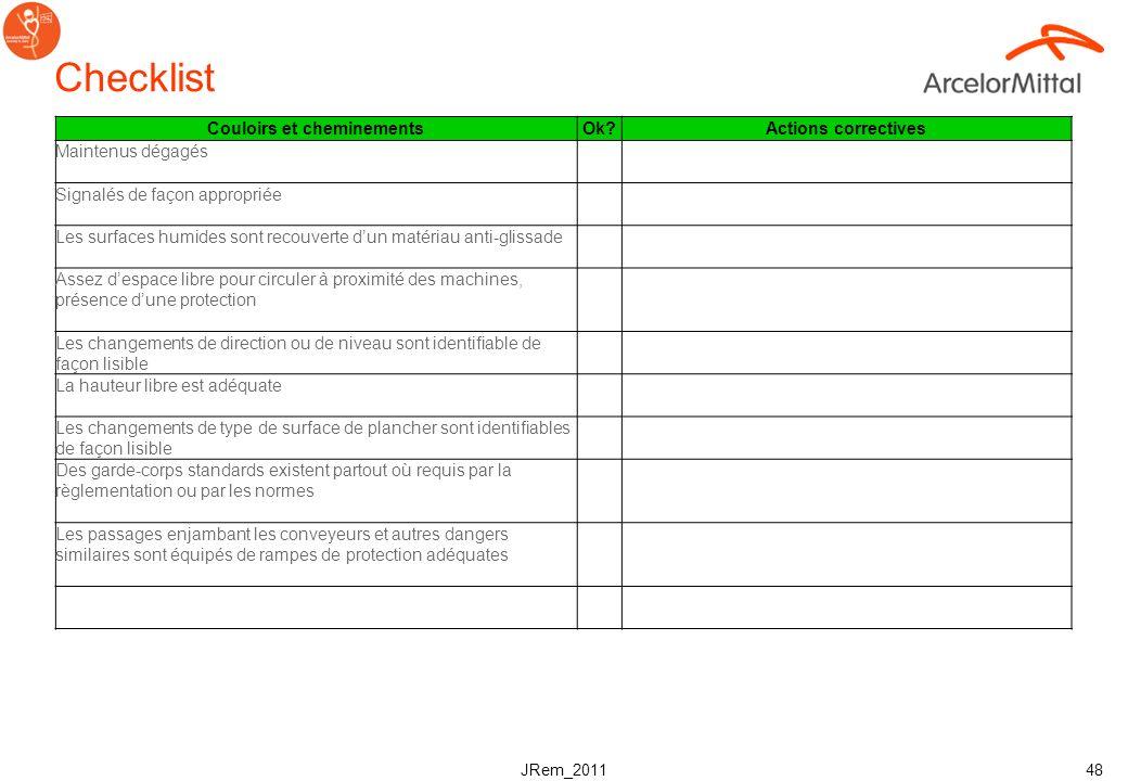 JRem_2011 47 Checklist EPIOk?Actions correctives Les chaussures / bottes portées par les travailleurs sont-elles adéquates pour la tâche / la zone de