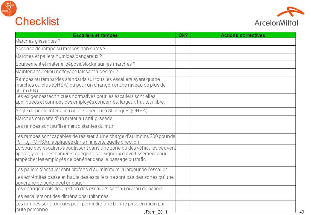 JRem_2011 48 Checklist Couloirs et cheminementsOk?Actions correctives Maintenus dégagés Signalés de façon appropriée Les surfaces humides sont recouve