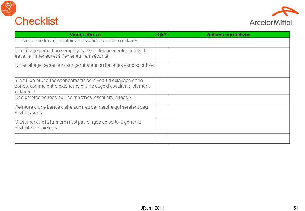 JRem_2011 50 Checklist ComportementsOk?Actions correctives Courrir ou se précipiter à proximité ? Mains dans les poches ? Ne pas utiliser les rampes e