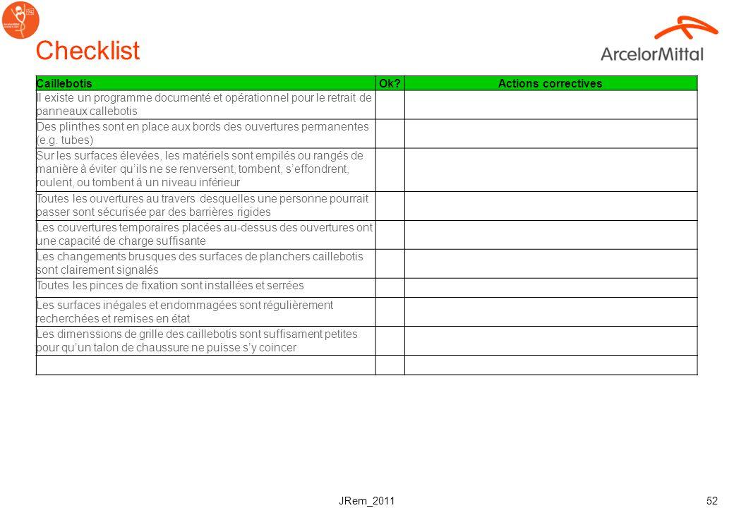 JRem_2011 51 Checklist Voir et être vuOk?Actions correctives Les zones de travail, couloirs et escaliers sont bien éclairés Léclairage permet aux empl