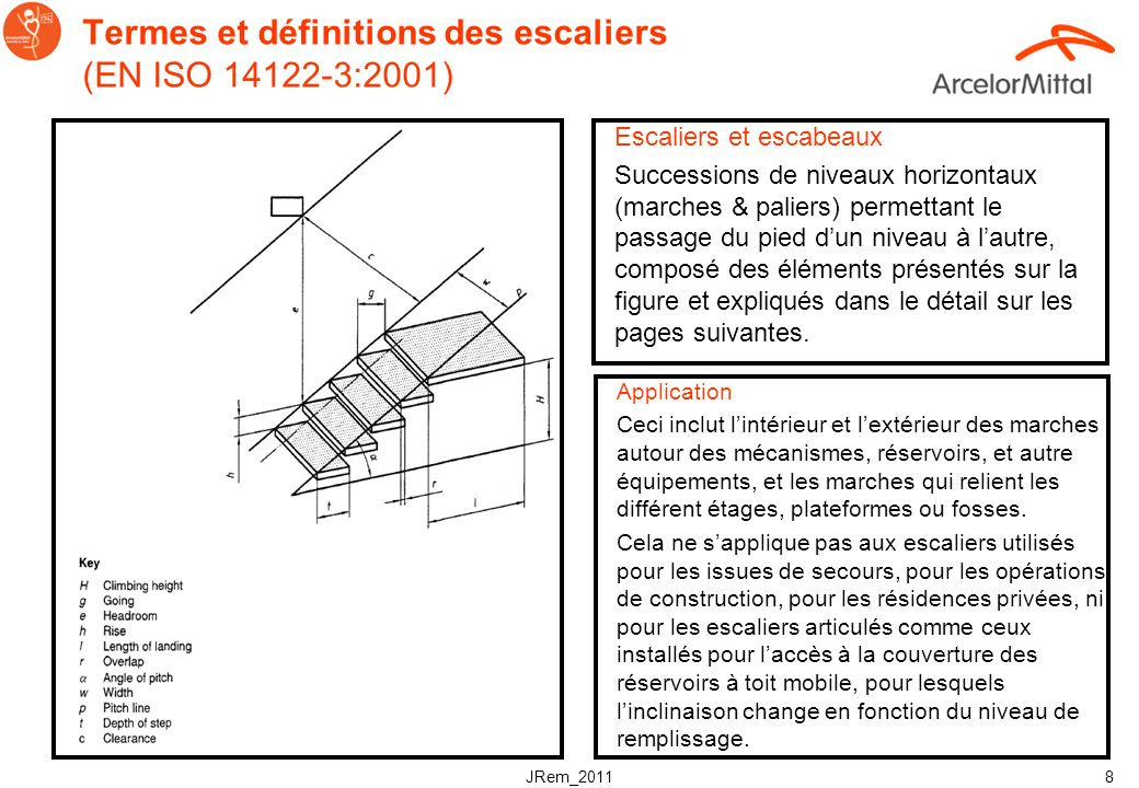 Corporate Health and Safety ArcelorMittal February – March 2012 II.