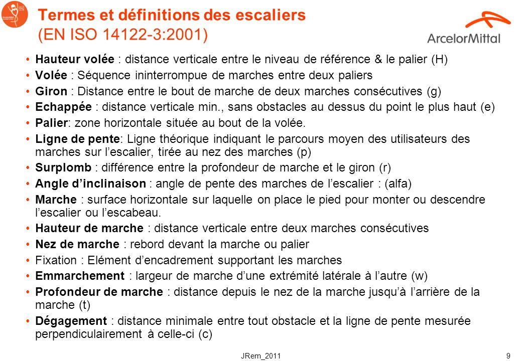 JRem_2011 8 Termes et définitions des escaliers (EN ISO 14122-3:2001) Escaliers et escabeaux Successions de niveaux horizontaux (marches & paliers) pe