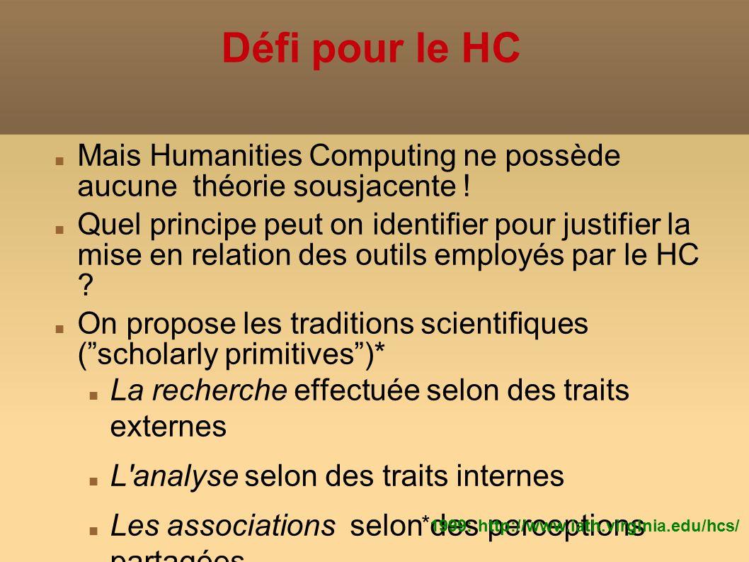 Mais Humanities Computing ne possède aucune théorie sousjacente .