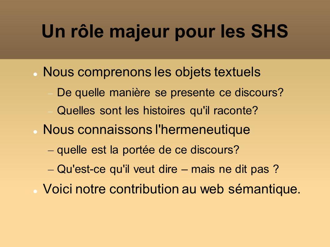 Un rôle majeur pour les SHS Nous comprenons les objets textuels De quelle manière se presente ce discours.