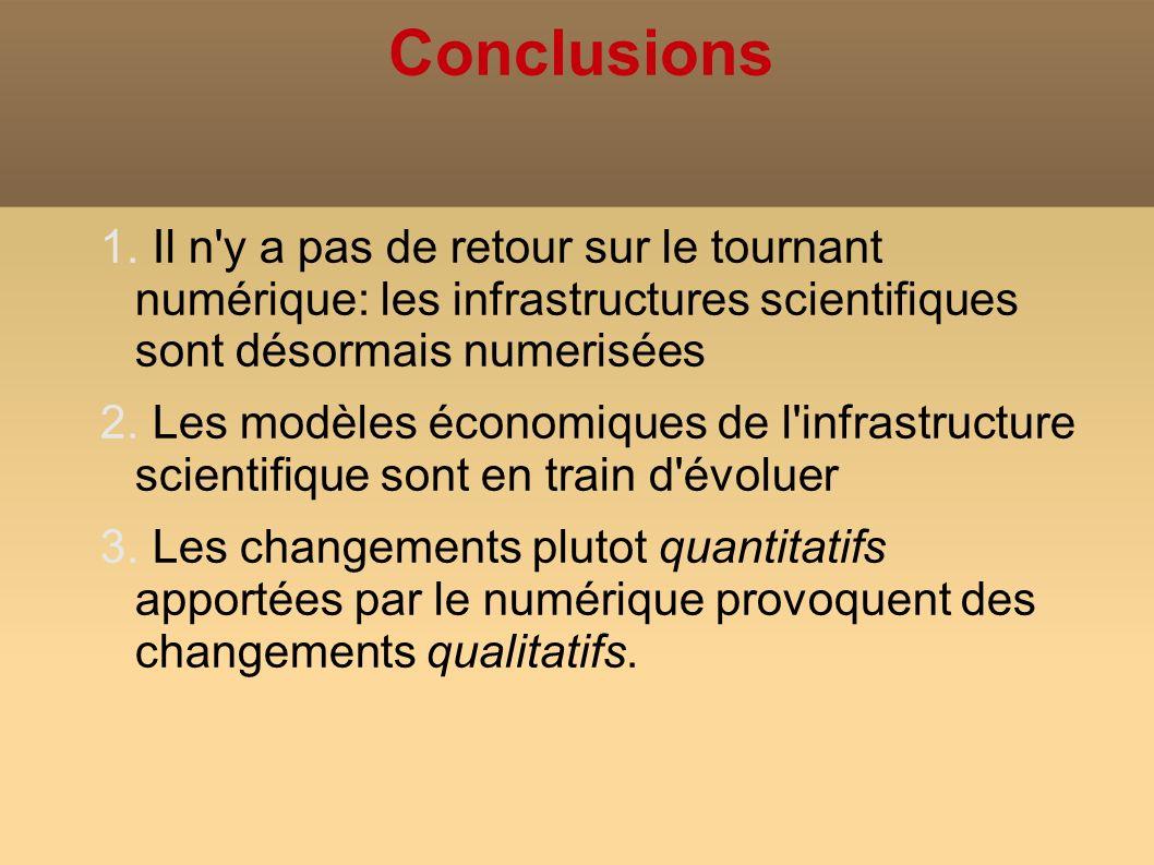 1980-1994 Institutionalisation Les historiens réinvestissent le champs Humanities Computing : une Discipline Universitaire .