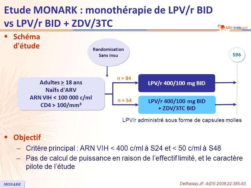 Etude MONARK : monothérapie de LPV/r BID vs LPV/r BID + ZDV/3TC Schéma d étude Delfraissy JF.
