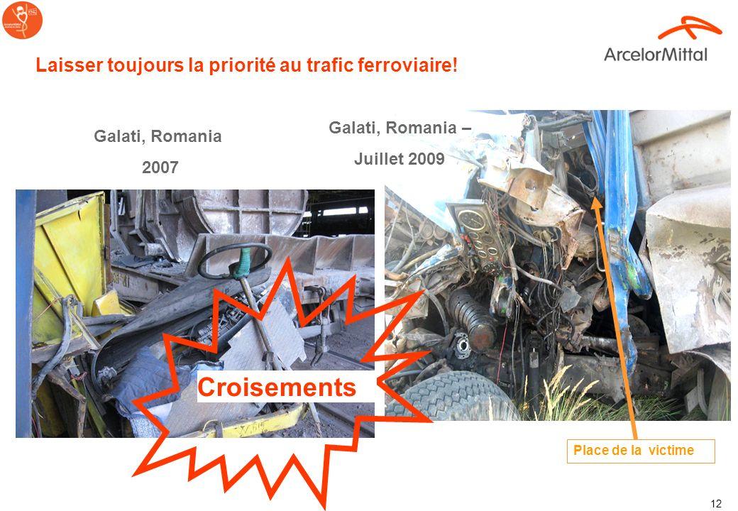 11 Laisser toujours la priorité au trafic ferroviaire! Gandrange, France – Septembre 2007 Pretoria, South Africa - Mars 2007 Fatal Accident Croisement