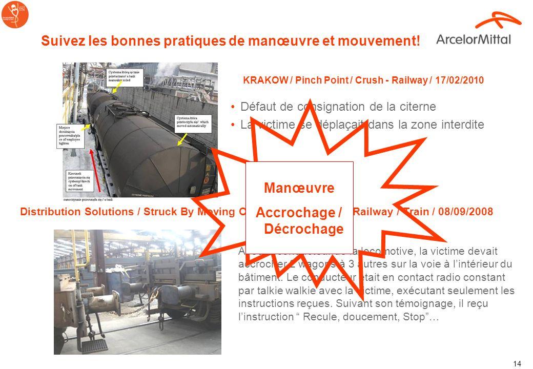 13 Newcastle, South Africa –Avril 2007 Florange, France – Janvier 2008 Croisements Laisser toujours la priorité au trafic ferroviaire!