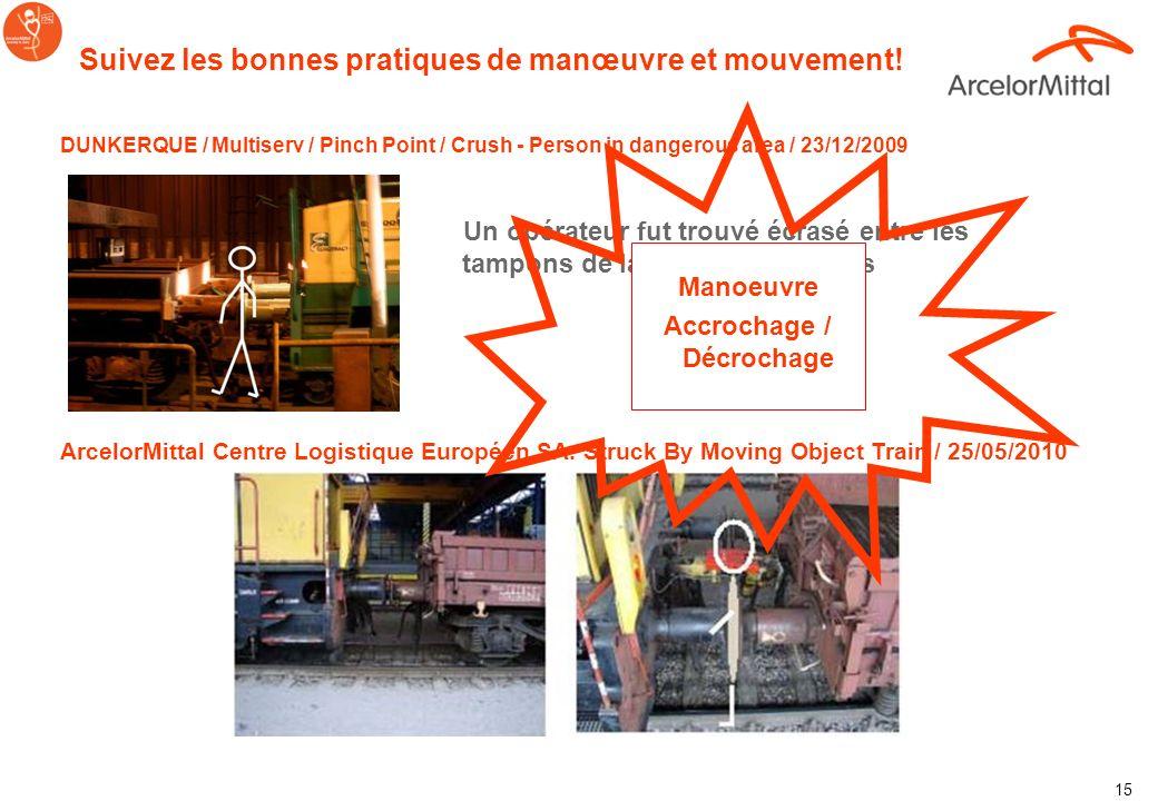 14 KRAKOW / Pinch Point / Crush - Railway / 17/02/2010 Défaut de consignation de la citerne La victime se déplaçait dans la zone interdite Distributio