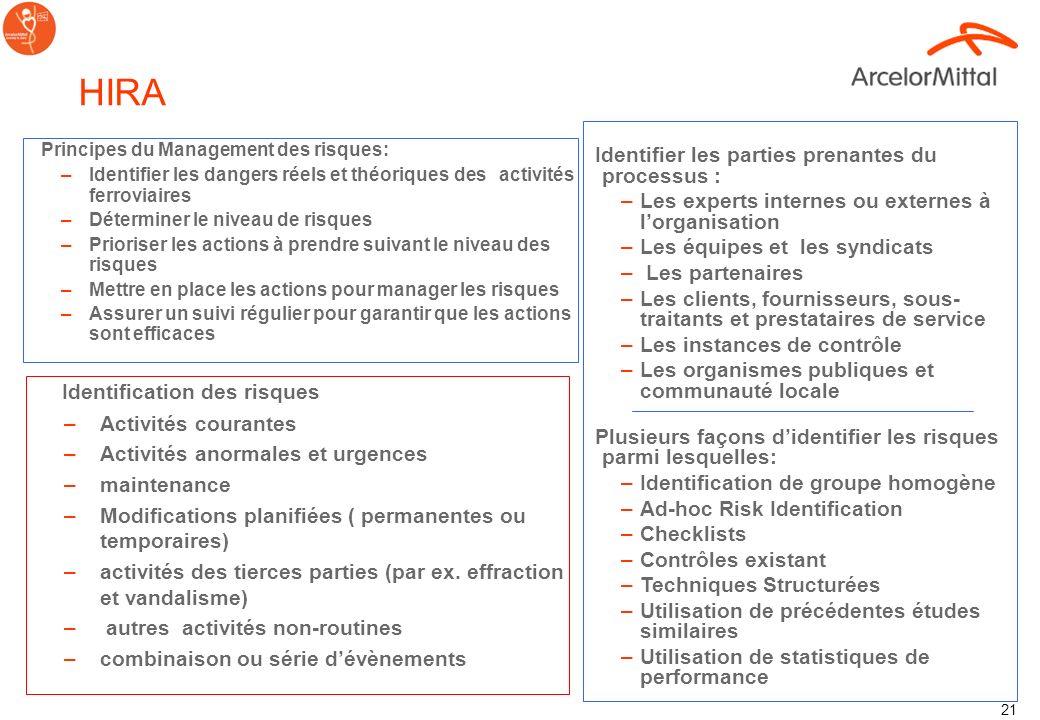 HIRA Hazard Identification and Risk Assessment (& Control) Identification des dangers et évaluation des risques
