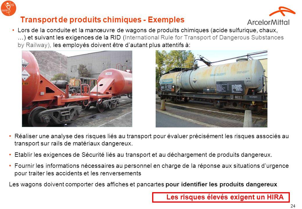 23 Transport de métal en fusion et scories - Exemples Wagon Torpedo (Citerne) et porte poche –Un HIRA doit être fait et prendre en compte tous les ris