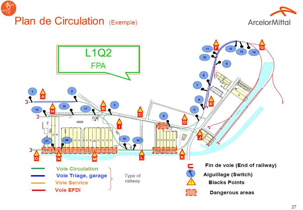 26 Plan de circulation Réaliser une vue densemble du site avec la mise en place dun plan Identifier les dangers et les étapes des actions pour élimine