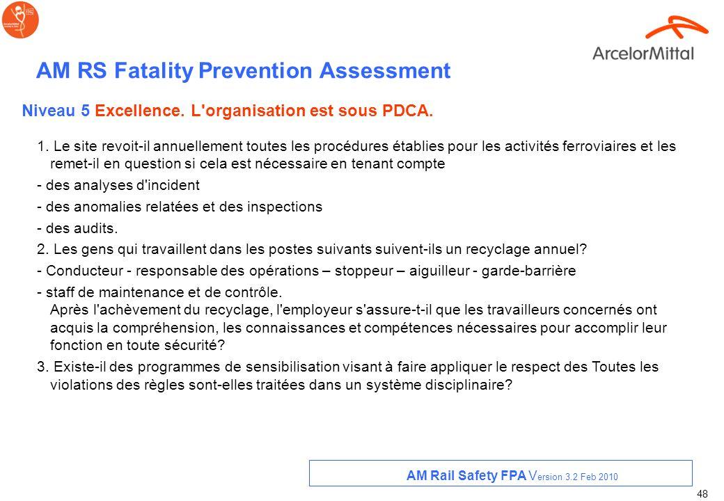 47 AM RS Fatality Prevention Assessment 1. Un plan de circulation générale du site reprenant les différents trafics internes et externes (tous les véh