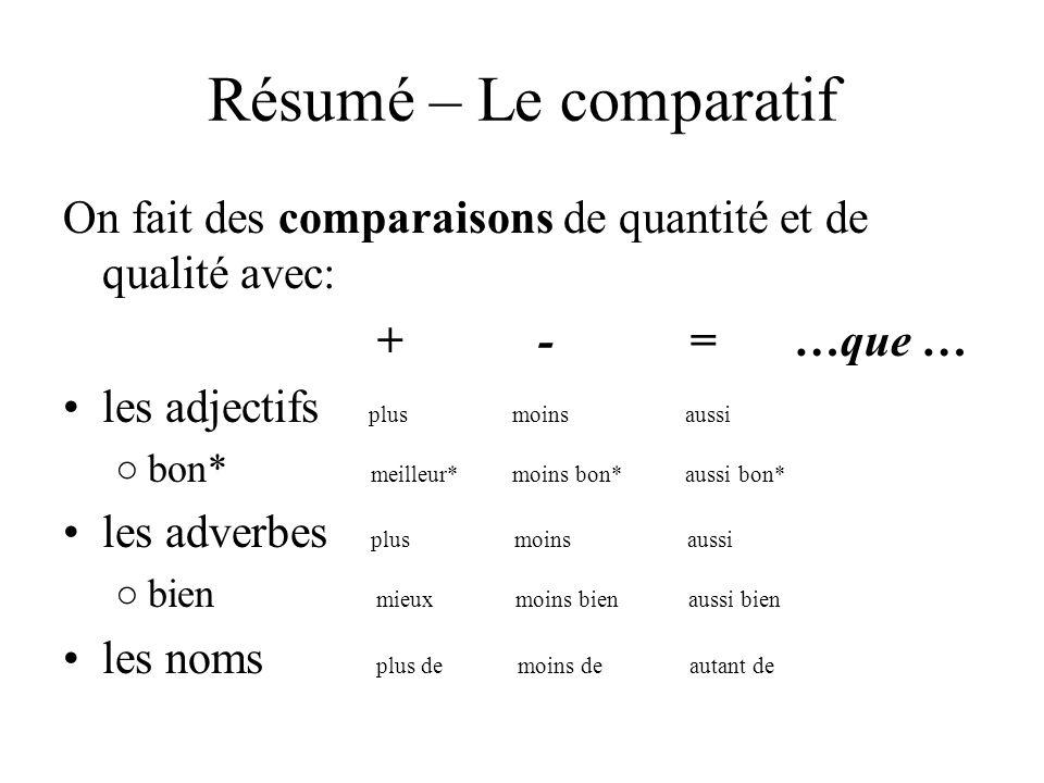 Résumé – Le comparatif On fait des comparaisons de quantité et de qualité avec: + - = …que … les adjectifs plus moins aussi bon* meilleur* moins bon*