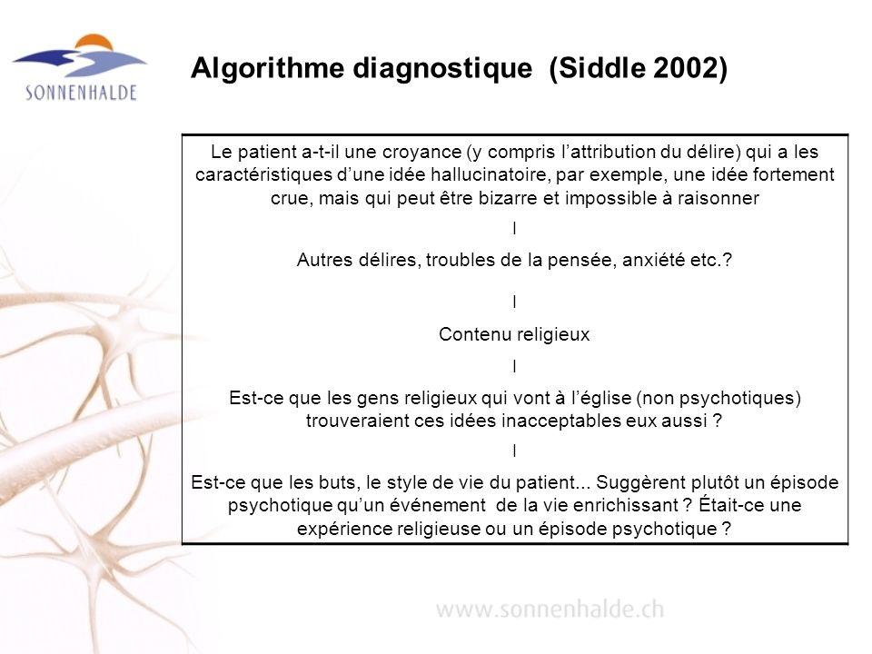 Algorithme diagnostique (Siddle 2002) Le patient a-t-il une croyance (y compris lattribution du délire) qui a les caractéristiques dune idée hallucina