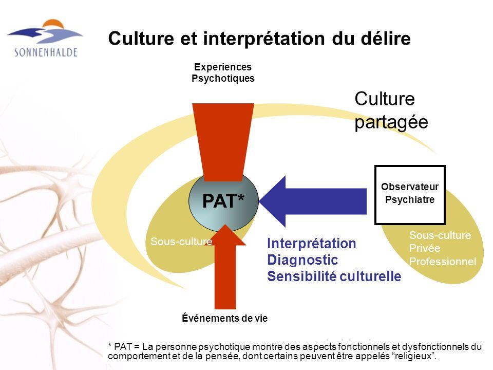 Culture et interprétation du délire PAT* Culture partagée Experiences Psychotiques Événements de vie Observateur Psychiatre Sous-culture Privée Profes
