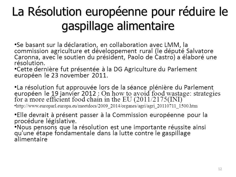 La Résolution européenne pour réduire le gaspillage alimentaire La Résolution européenne pour réduire le gaspillage alimentaire Se basant sur la décla