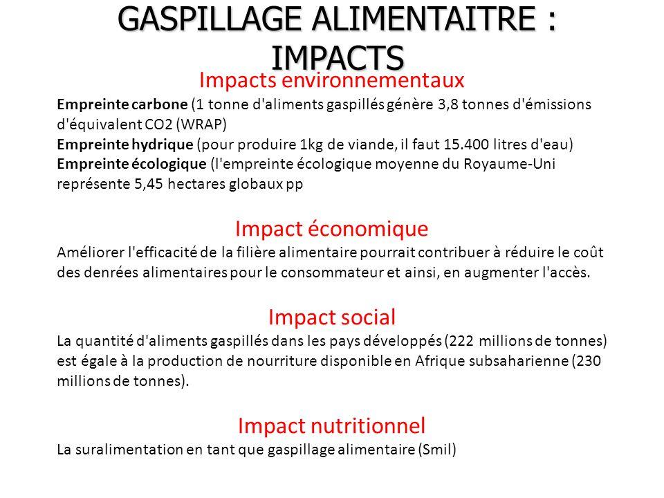 GASPILLAGE ALIMENTAITRE : IMPACTS Impacts environnementaux Empreinte carbone (1 tonne d'aliments gaspillés génère 3,8 tonnes d'émissions d'équivalent
