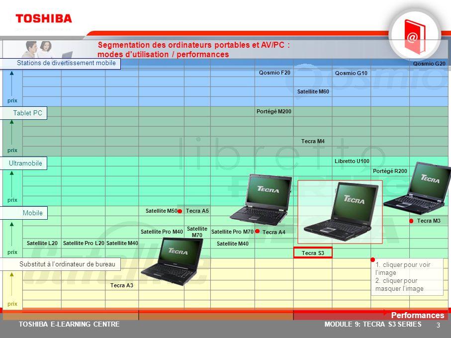 2 TOSHIBA E-LEARNING CENTREMODULE 9: TECRA S3 SERIES Module Tecra S3 – Objectifs Le module de présentation du Tecra S3 vise à atteindre trois objectif