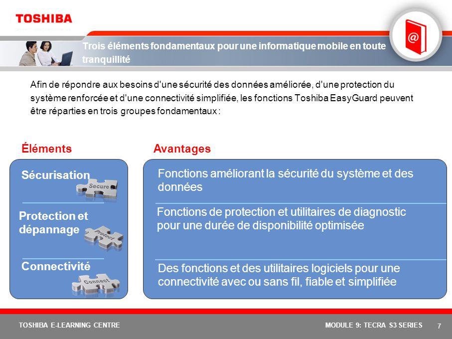 6 TOSHIBA E-LEARNING CENTREMODULE 9: TECRA S3 SERIES Touche Assist Toshiba Pour accéder instantanément aux utilitaires de diagnostics PC, d'extension