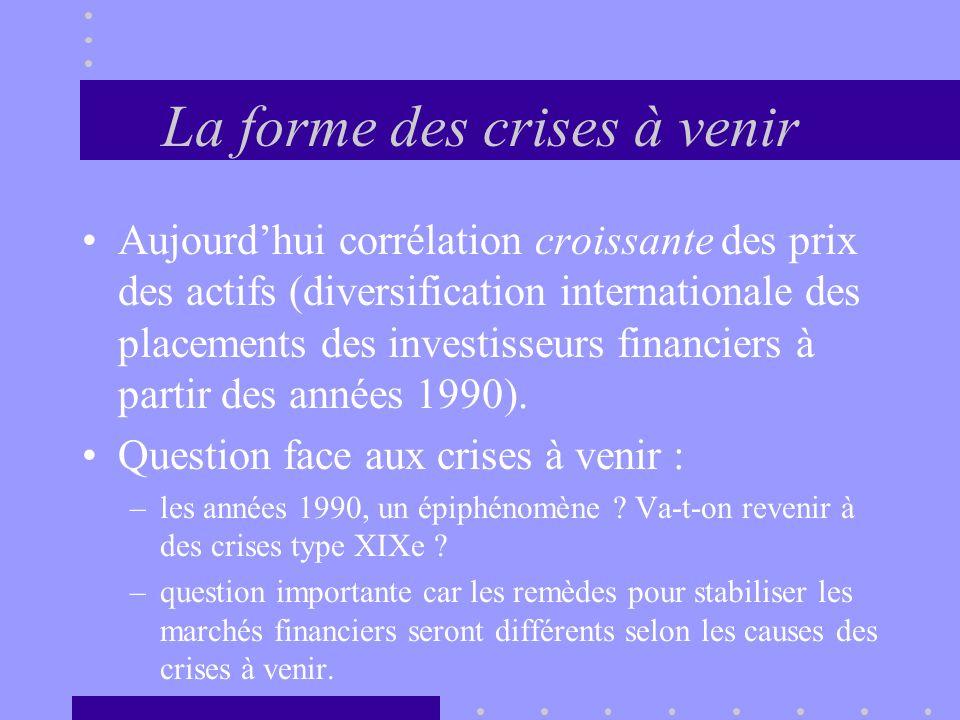 La forme des crises à venir Les années 1990 ont des chances davoir été un tournant durable, en partie en raison des instruments et des acteurs nouveaux (fonds spéculatifs, fonds souverains, etc.) dans un contexte économique particulier.