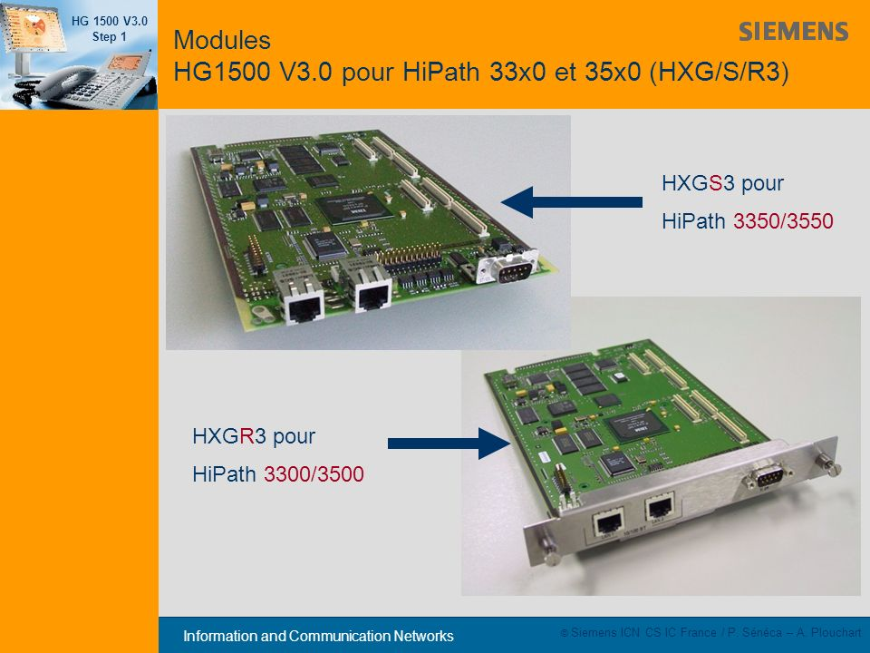 Information and Communication Networks HG 1500 V3.0 Step 1 © Siemens ICN CS IC France / P. Sénéca – A. Plouchart Modules HG1500 V3.0 pour HiPath 33x0