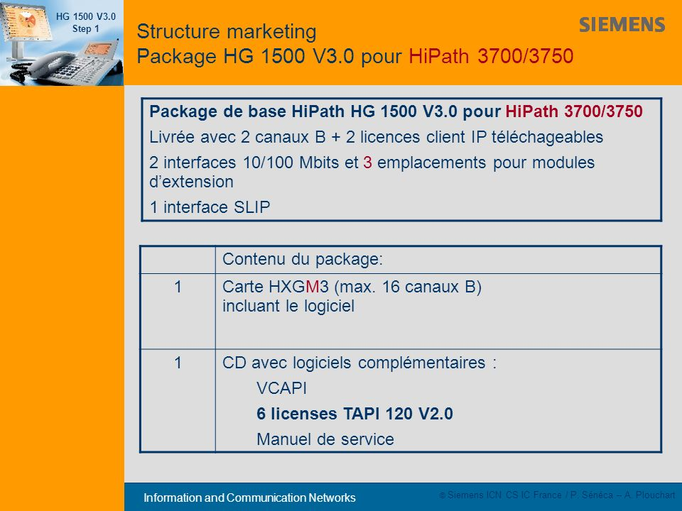 Information and Communication Networks HG 1500 V3.0 Step 1 © Siemens ICN CS IC France / P. Sénéca – A. Plouchart Package de base HiPath HG 1500 V3.0 p
