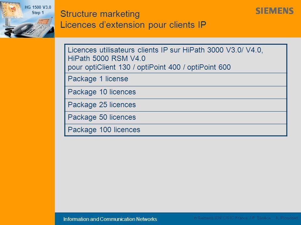 Information and Communication Networks HG 1500 V3.0 Step 1 © Siemens ICN CS IC France / P. Sénéca – A. Plouchart Licences utilisateurs clients IP sur