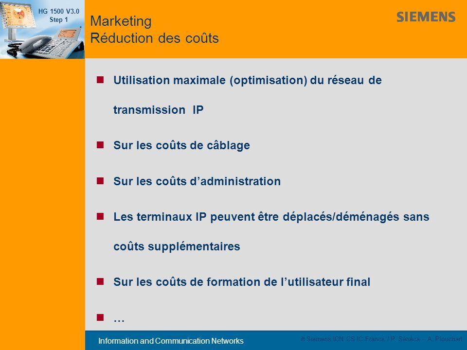 Information and Communication Networks HG 1500 V3.0 Step 1 © Siemens ICN CS IC France / P. Sénéca – A. Plouchart Marketing Réduction des coûts Utilisa