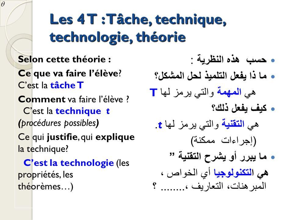 Les 4 T : Tâche, technique, technologie, théorie Selon cette théorie : Ce que va faire lélève? Cest la tâche T Comment va faire lélève ? Cest la techn