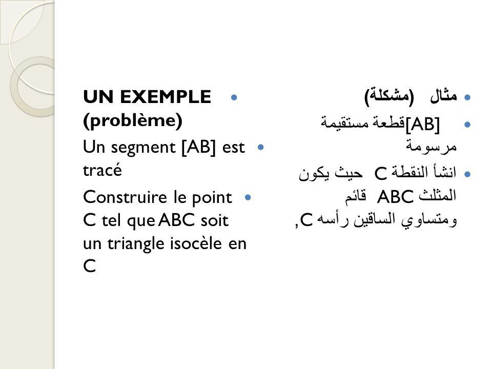 UN EXEMPLE (problème) Un segment [AB] est tracé Construire le point C tel que ABC soit un triangle isocèle en C مثال ( مشكلة ) [AB] قطعة مستقيمة مرسوم