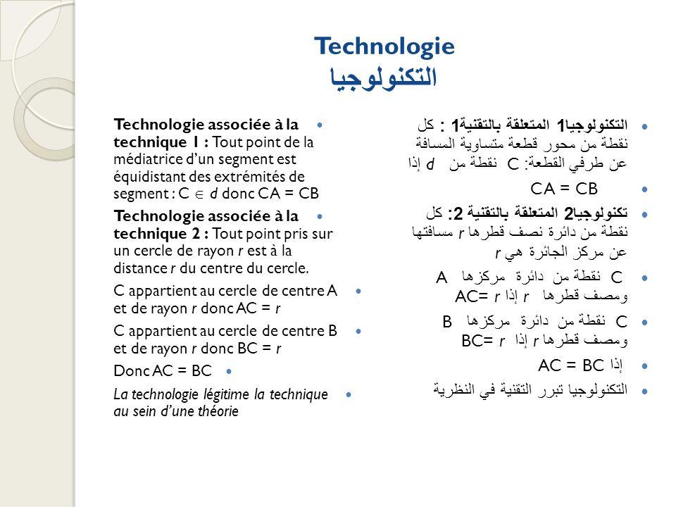 Technologie التكنولوجيا Technologie associée à la technique 1 : Tout point de la médiatrice dun segment est équidistant des extrémités de segment : C