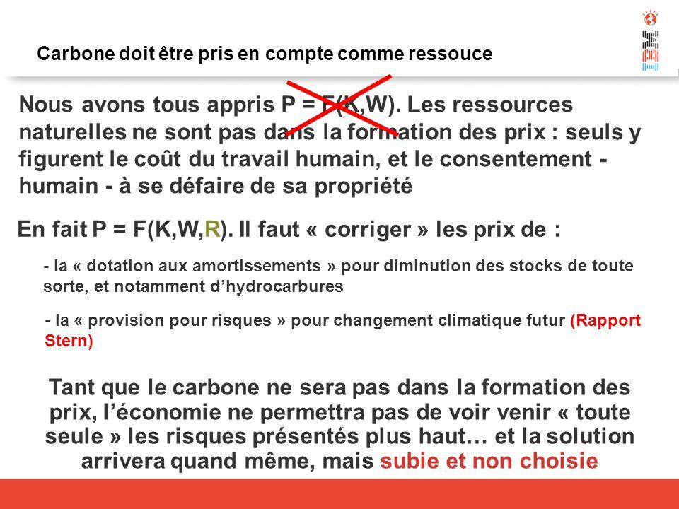 Carbone doit être pris en compte comme ressouce Nous avons tous appris P = F(K,W). Les ressources naturelles ne sont pas dans la formation des prix :