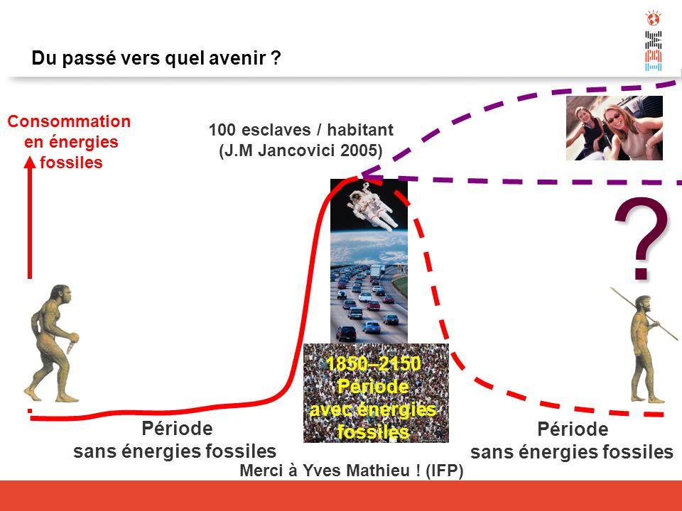 Période sans énergies fossiles Période sans énergies fossiles ? 100 esclaves / habitant (J.M Jancovici 2005) Consommation en énergies fossiles 1850–21