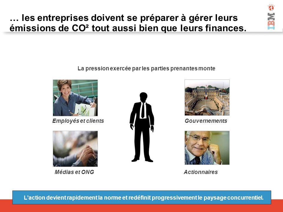 … les entreprises doivent se préparer à gérer leurs émissions de CO² tout aussi bien que leurs finances. Gouvernements Actionnaires Employés et client