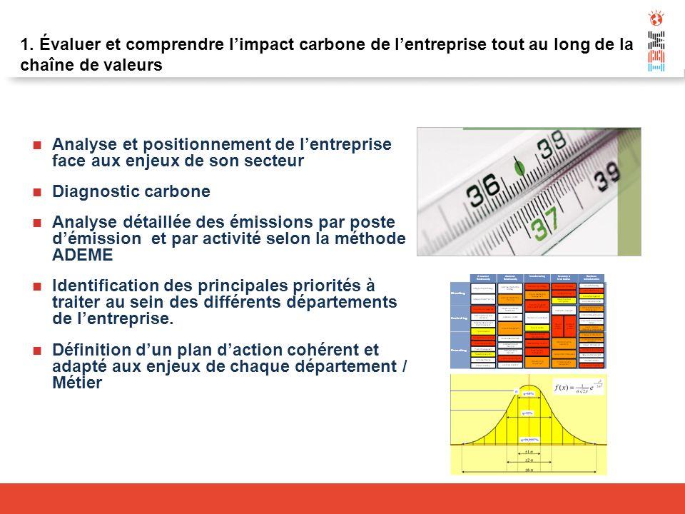 1. Évaluer et comprendre limpact carbone de lentreprise tout au long de la chaîne de valeurs Analyse et positionnement de lentreprise face aux enjeux