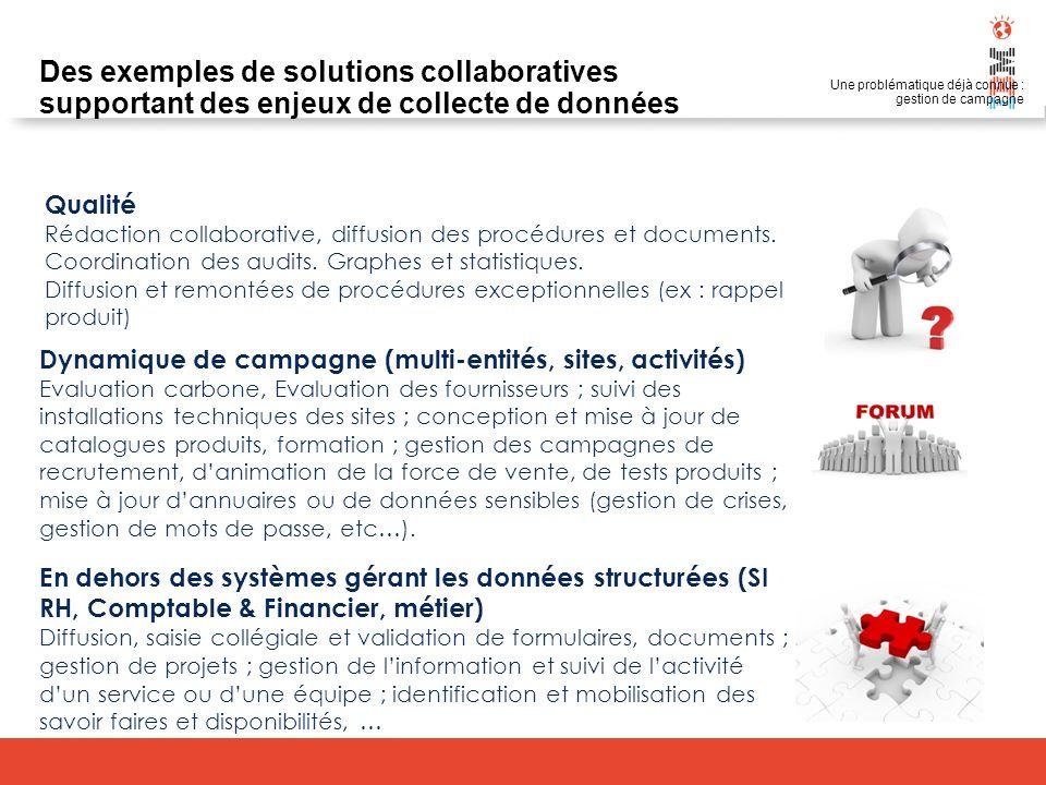 Une problématique déjà connue : gestion de campagne Dynamique de campagne (multi-entités, sites, activités) Evaluation carbone, Evaluation des fournis