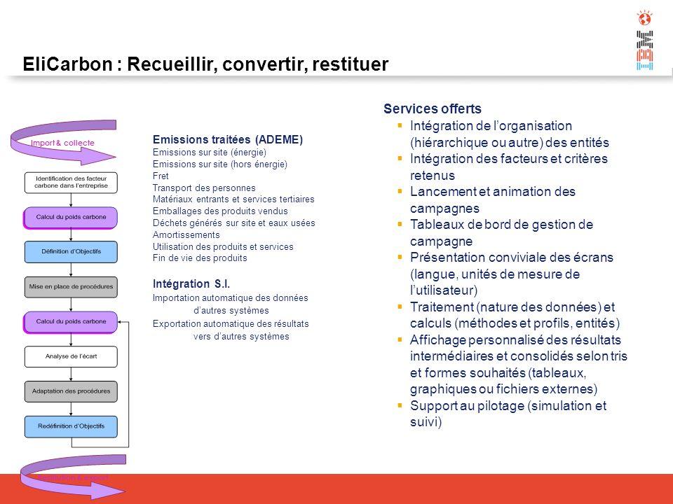 EliCarbon : Recueillir, convertir, restituer Emissions traitées (ADEME) Emissions sur site (énergie) Emissions sur site (hors énergie) Fret Transport