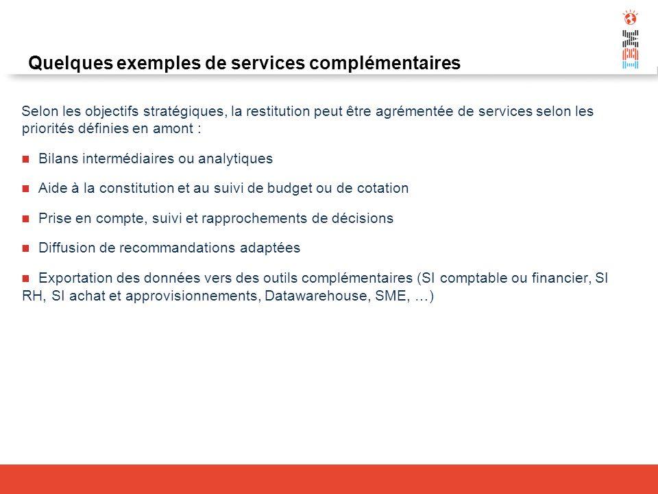 Quelques exemples de services complémentaires Selon les objectifs stratégiques, la restitution peut être agrémentée de services selon les priorités dé