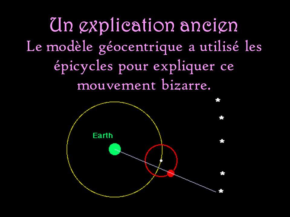 Lexplication moderne Avec le modèle héliocentrique, lexplication de ce phénomène est différent.