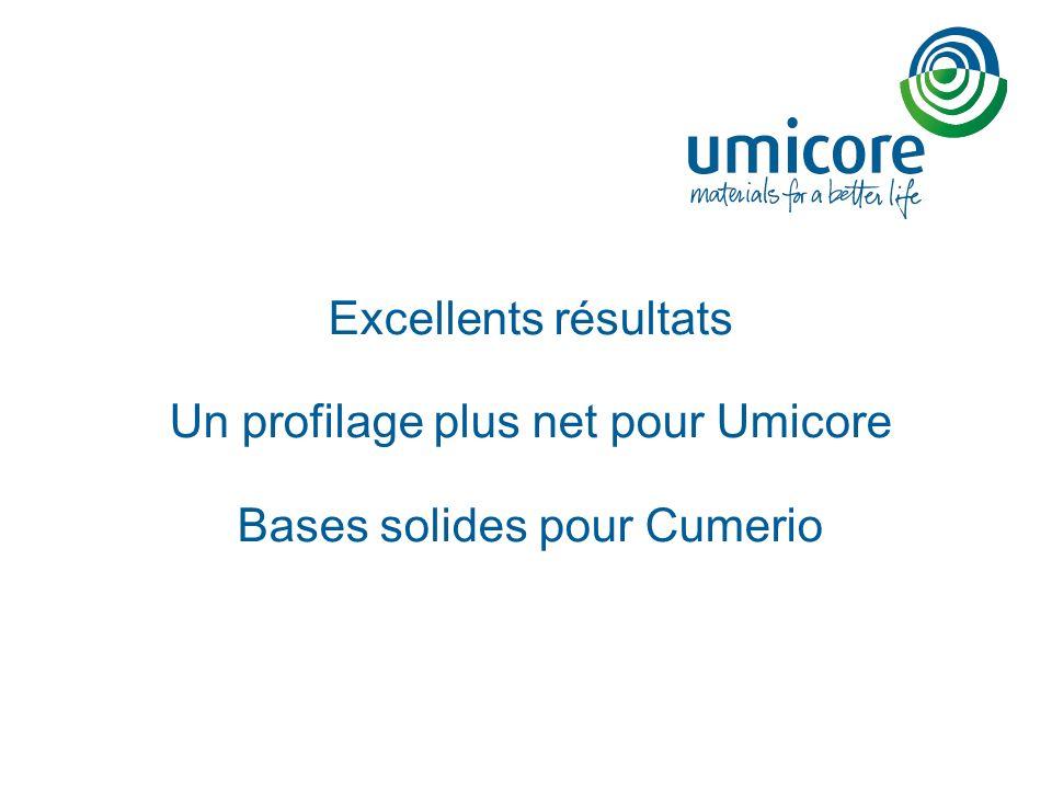 Excellents résultats Un profilage plus net pour Umicore Bases solides pour Cumerio