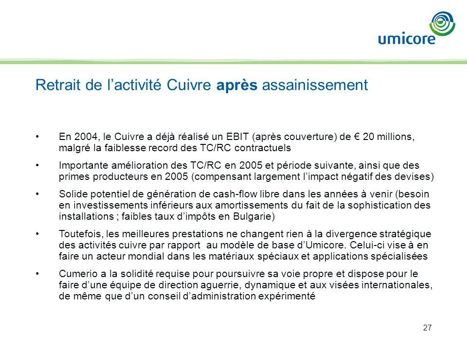 27 En 2004, le Cuivre a déjà réalisé un EBIT (après couverture) de 20 millions, malgré la faiblesse record des TC/RC contractuels Importante améliorat