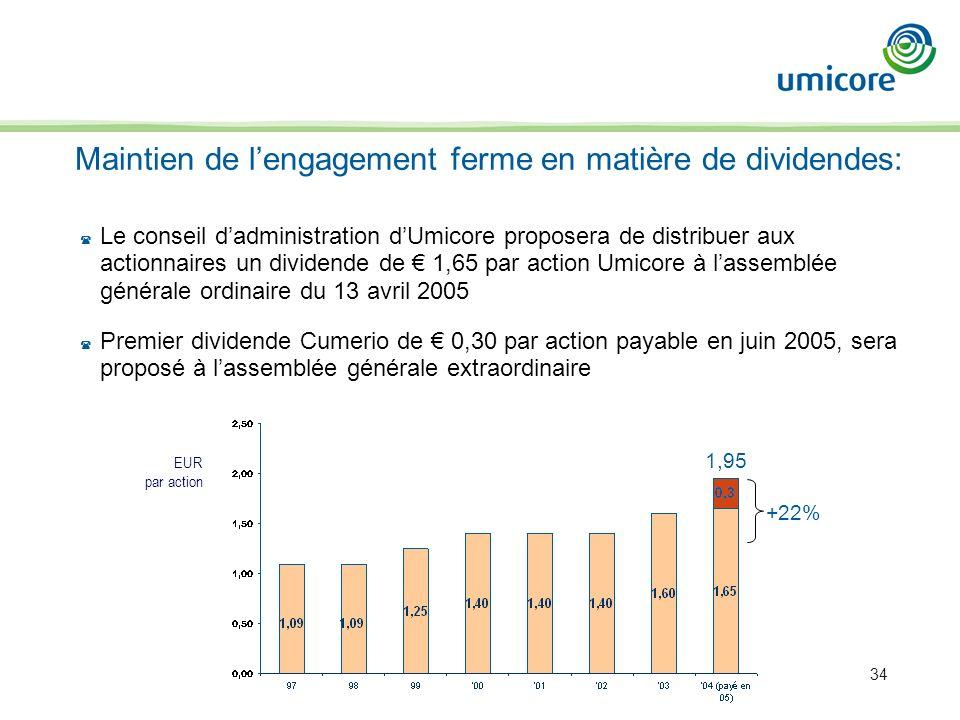 34 Maintien de lengagement ferme en matière de dividendes: ( Le conseil dadministration dUmicore proposera de distribuer aux actionnaires un dividende