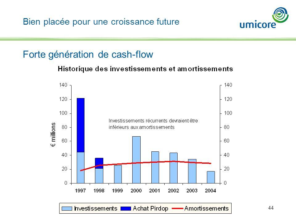 44 Forte génération de cash-flow Bien placée pour une croissance future